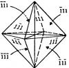 Miller-féle oktaéder lapjai