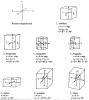 Kristályrendszerek összefoglaló táblázat